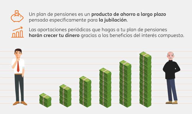 Plan de pensiones para el retiro